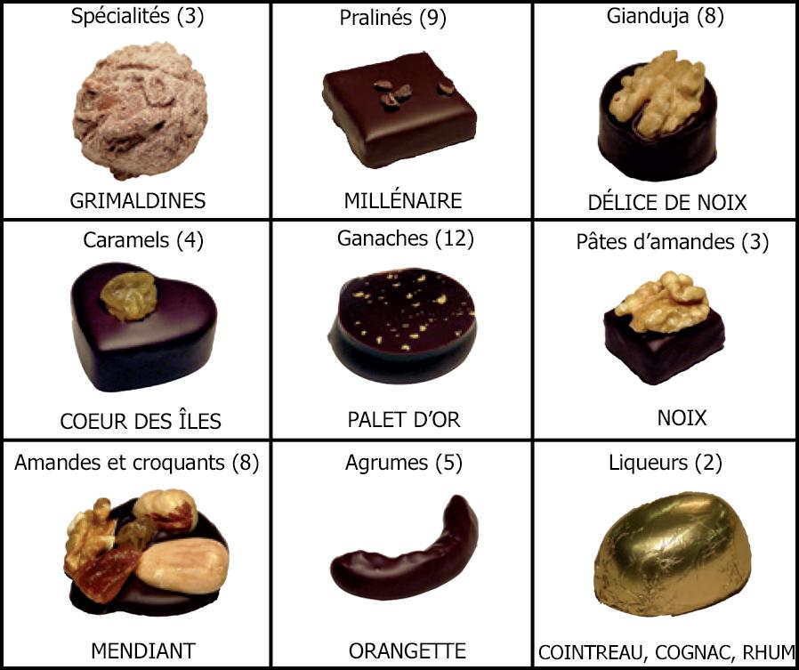 L'OISEAU D'OR LA GAMME DES CHOCOLATS
