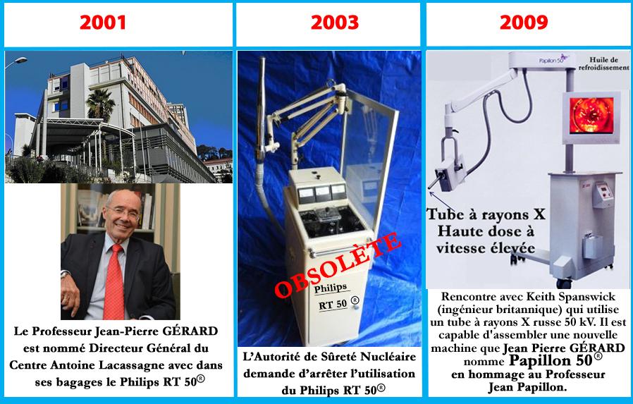 Jean Pierre Gérard Directeur du Centre Antoine Lacassagne. Un nouvel appareil Papillon 50
